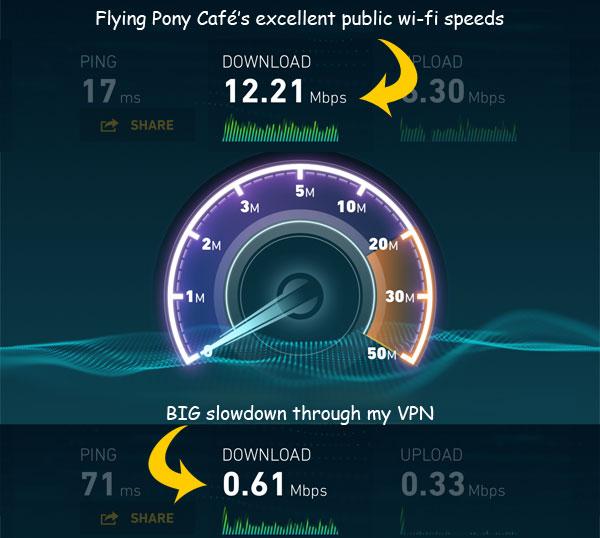 vpn-speeds